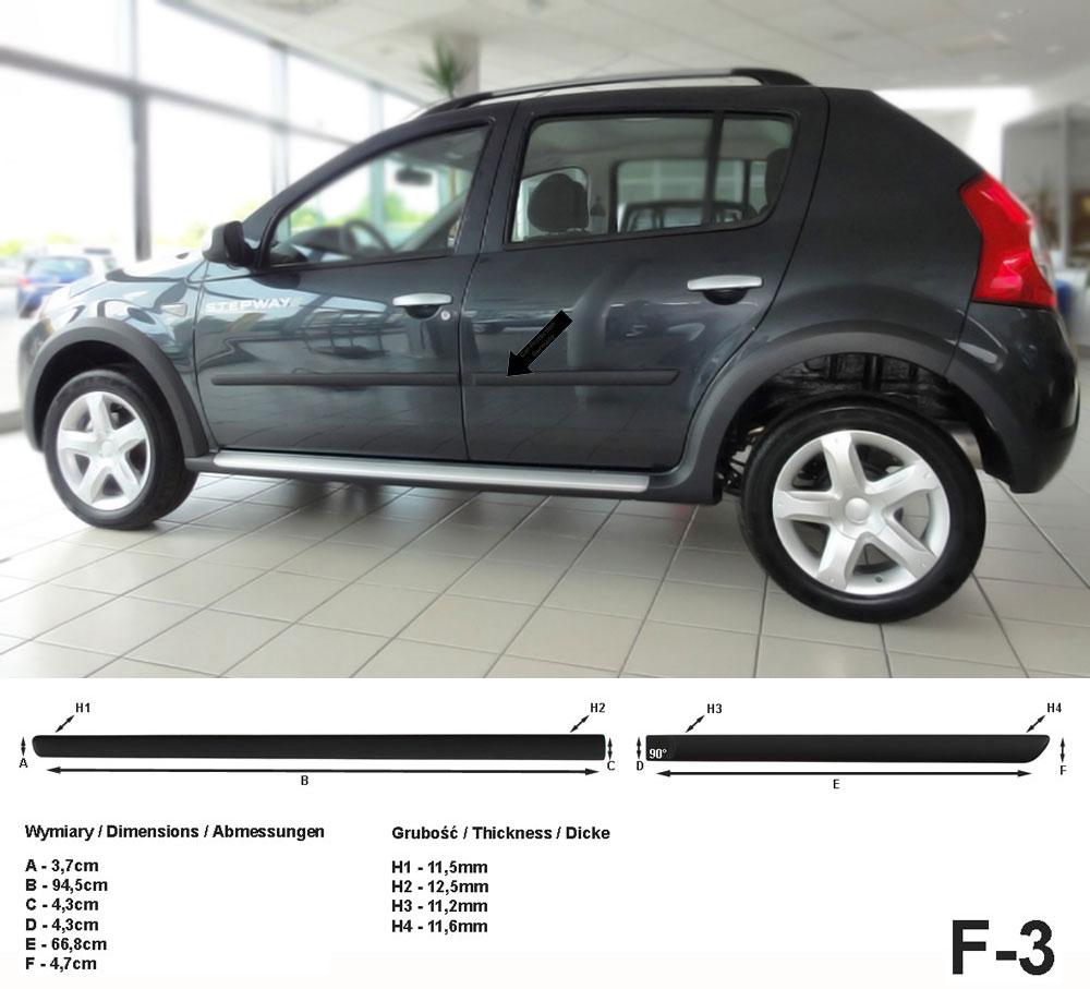 Seitenschutzleisten schwarz für Dacia Sandero I 1. Generation 06.2008-09.2012 F3